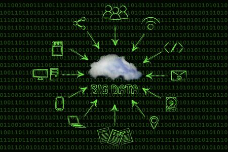 geotag: concept of big data and cloud computing: real cloud and technology devices illustration Stock Photo