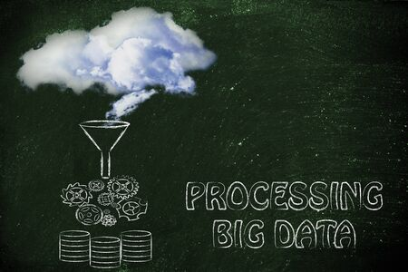 geotag: real clouds being processed into servers, processing big data