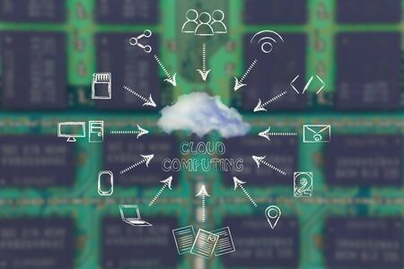 geotag: concept of cloud computing: real cloud and technology devices illustration