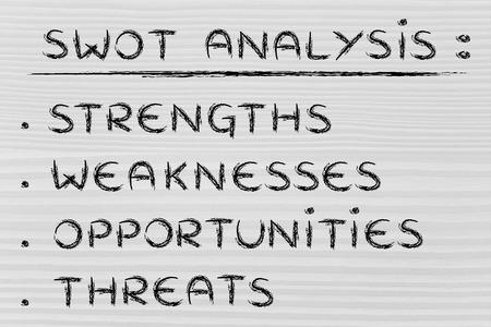 fuerza: lista de los elementos del análisis FODA: Fortalezas, Debilidades, Oportunidades Amenazas