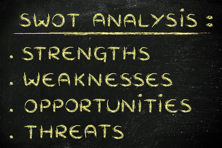 swot analysis: list of the elements of the SWOT analysis: Strenghts, Weaknesses, Opportunities Threats