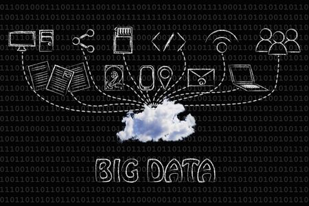 uploading: concept of big data and cloud computing: real cloud devices uploading data Stock Photo