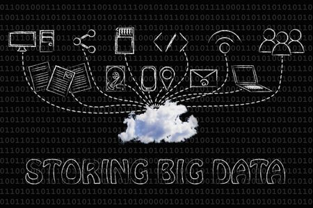 storing: concept of storing big data: laptop, phone, users and devices saving files into a real cloud