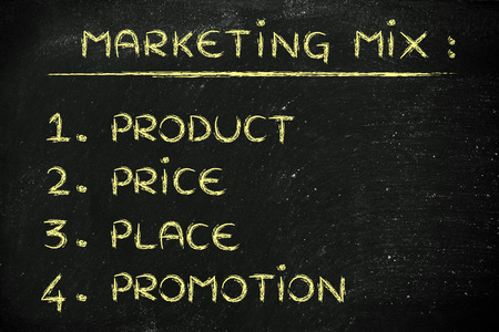 product mix: list of elements of the marketing mix: product, price, place, promotion