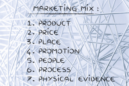 evidence bag: list of elements of the marketing mix: product, price, place, promotion, people, process, physical evidence Stock Photo