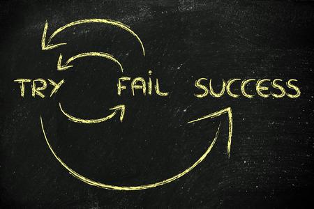 cycle to reach success: try, fail, try again, success Foto de archivo