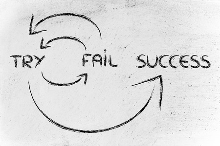 failed attempt: cycle to reach success: try, fail, try again, success Stock Photo