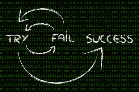 try on: cycle to reach success: try, fail, try again, success Stock Photo