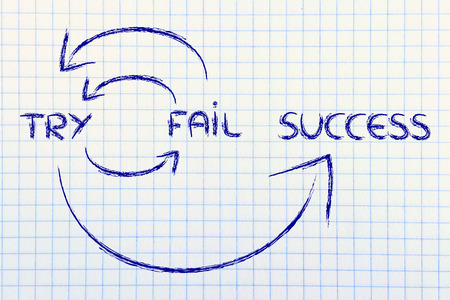 cycle to reach success: try, fail, try again, success Banco de Imagens