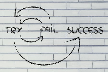 to try: cycle to reach success: try, fail, try again, success Stock Photo
