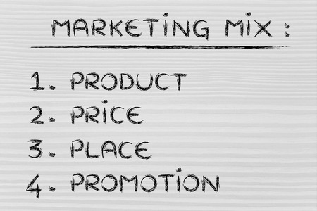 list of elements of the marketing mix: product, price, place, promotion