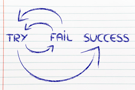 cycle to reach success: try, fail, try again, success Stok Fotoğraf