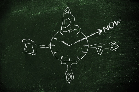 body consciousness: yoga consiousness, yoga poses around a clock indicating to focus on the present moment