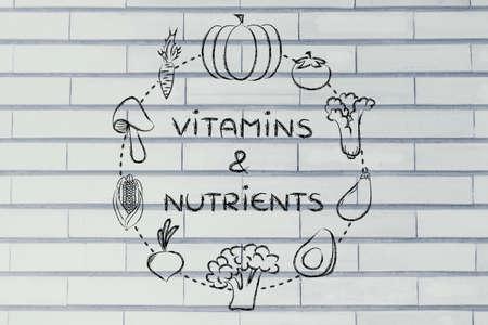 productos naturales: vitaminas y nutrientes: Ilustración sobre el consumo de productos naturales como verduras