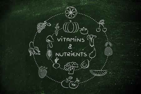 ビタミンや栄養素: 野菜などの自然製品を食べることについての図