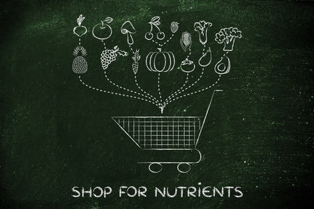 fruit and veggies being dropped inside a shopping cart, illustration about a nutrient rich grocery list
