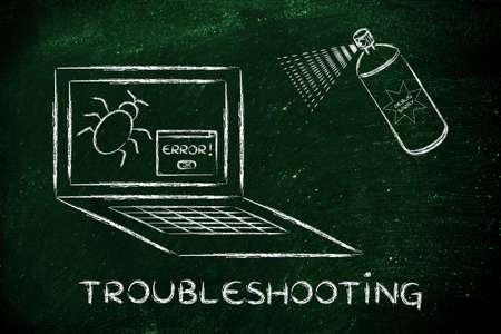 solucion de problemas: mal funcionamiento de soluci�n de problemas: deshacerse de los bichos inform�ticos con un spray divertido