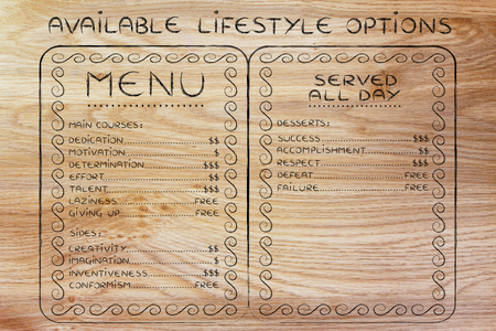 inventiveness: funny menu depicting the effort required for success vs failure and others