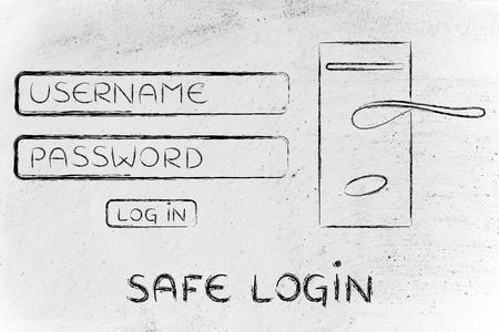 credentials: user and password dialog with door lock, concept of safe credentials