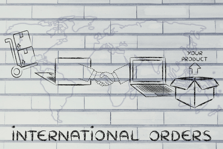 purchase: International orders: online purchase being processed and delivered