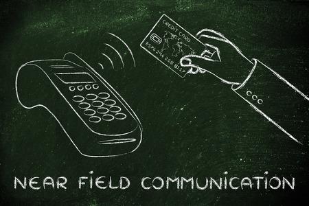internet terminals: near field communication, client keeping the credit card near a pos terminal