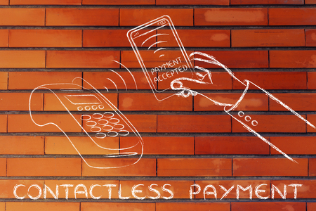 internet terminals: contactless payment technology: purchasing with a smartphone