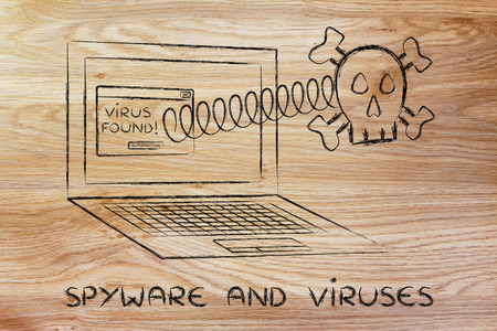 adware: Spyware and Viruses: skull coming out of laptop with antivirus message
