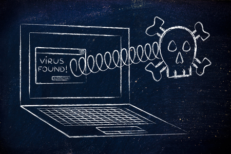 adware: viruses and malware: skull coming out of laptop with error message