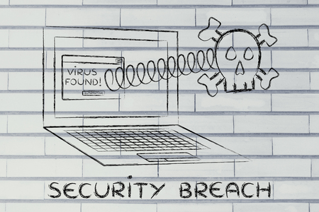 breach: Security Breach: skull coming out of laptop with virus message Stock Photo