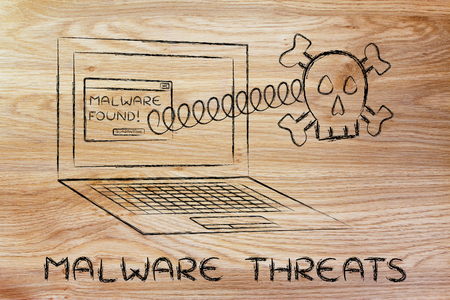 adware: Malware Threats: skull coming out of laptop with antivirus message