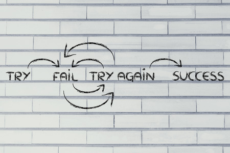 failed attempt: motivational set of steps to success: try, fail, try again, success Stock Photo