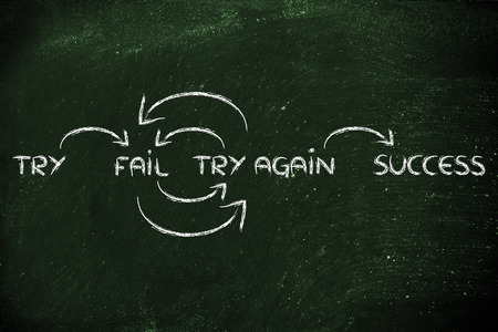motivational set of steps to success: try, fail, try again, success Archivio Fotografico