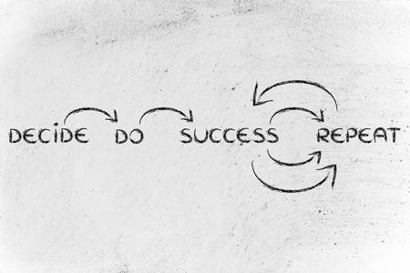 decide: list of steps to reach your goals: decide, do, success, repeat