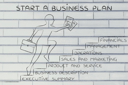 start a business plan: entrepreneur running up metaphorical steps with its elements
