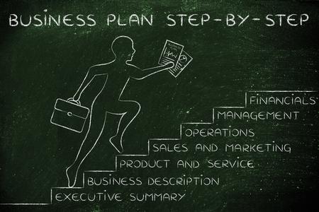 business plan stap-voor-stap: ondernemer rennen metaforische trap met zijn elementen