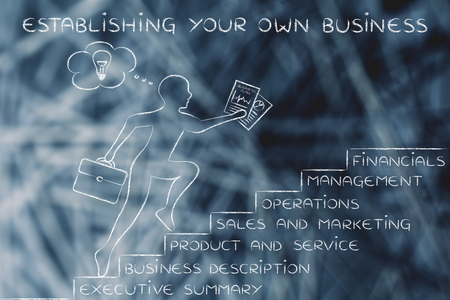 establishing: establishing your own business: entrepreneur running up metaphorical steps with its elements