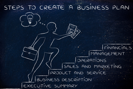 metaphorical: steps to create a business plan: entrepreneur running up metaphorical staircase with its elements