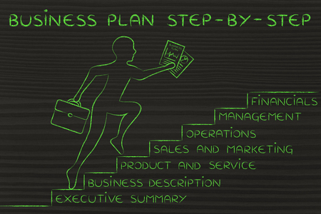 business plan step-by-step: entrepreneur running up metaphorical staircase with its elements