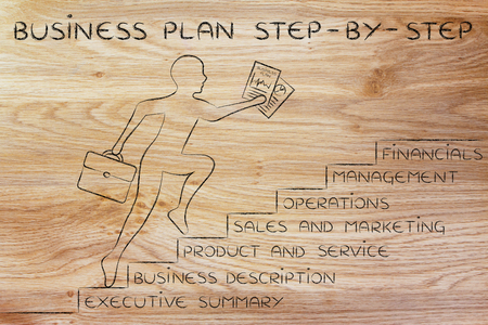metaphorical: business plan step-by-step: entrepreneur running up metaphorical staircase with its elements