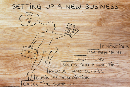 metaphorical: setting up a new business: entrepreneur running up metaphorical steps with its elements