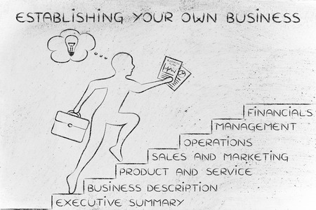 establishing your own business: entrepreneur running up metaphorical steps with its elements