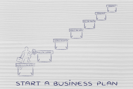 obstacles: start a business plan: ceo jumpying obstacles with section names