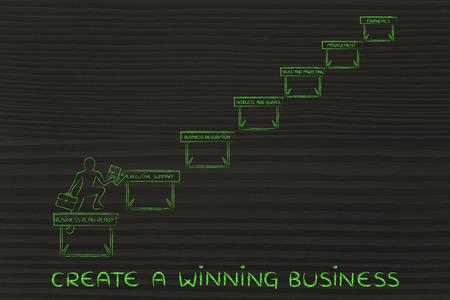 obstacles: create a winning business: ceo jumpying obstacles with section names