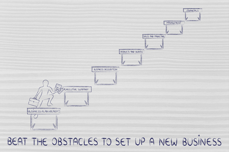 obstacles: beat the obstacles to set up a business: ceo jumpying obstacles with business plan sections Stock Photo