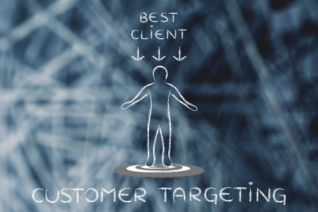 customer targeting: person standing on target with a Best Client sign above his head