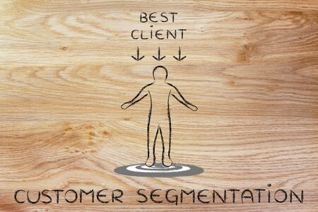 segmentation: customer segmentation: person standing on target with a Best Client sign above his head