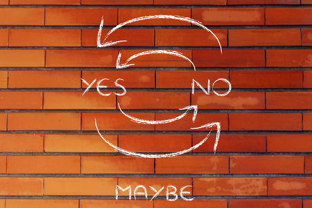 continuously: a cycle of doubts: arrows continuously moving from Yes to No