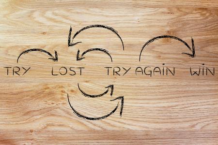 essaient, perdu, réessayer, gagner: des mesures pour atteindre vos objectifs Banque d'images