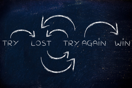 try on: try, lost, try again, win: steps to reach your goals