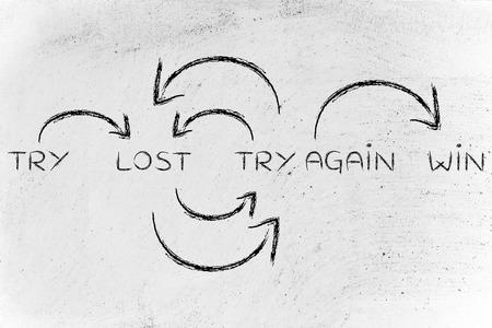 tratan, perdido, intentarlo de nuevo, ganar: pasos para alcanzar sus objetivos